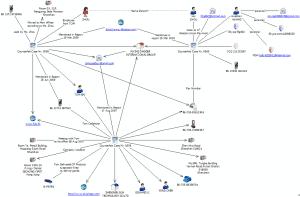 Intelligence Analyses – Exposing Criminal Networks