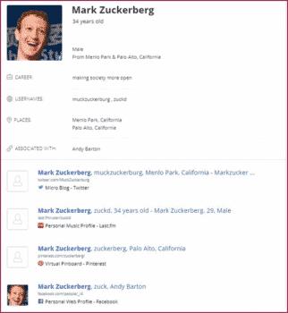 Beispiel - Zuckerberg